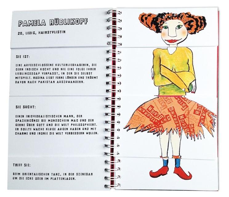 Tonia wiatrowski mach dein eigenes buch ideen finden - Zeichnen ideen ...